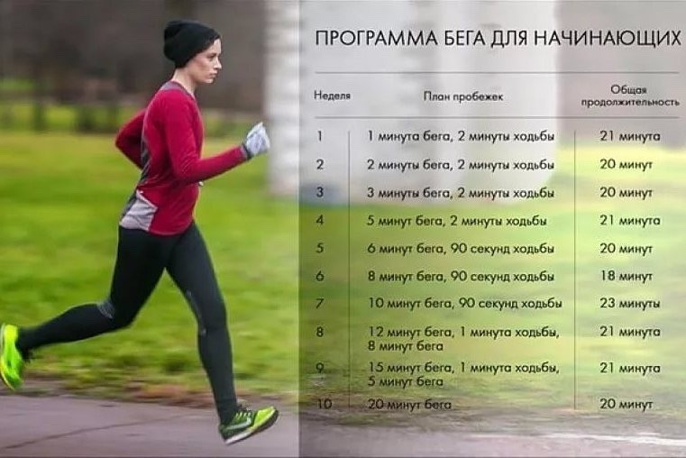 Как быстро научиться бегать – советы профессионалов