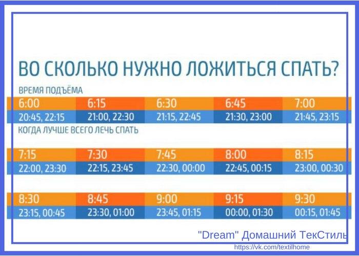 Сколько часов, чтобы выспаться достаточно человеку - правила хорошего сна