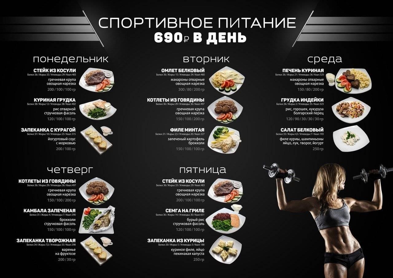 Фитнес-диета для сжигания жира, меню и рецепты диетических блюд