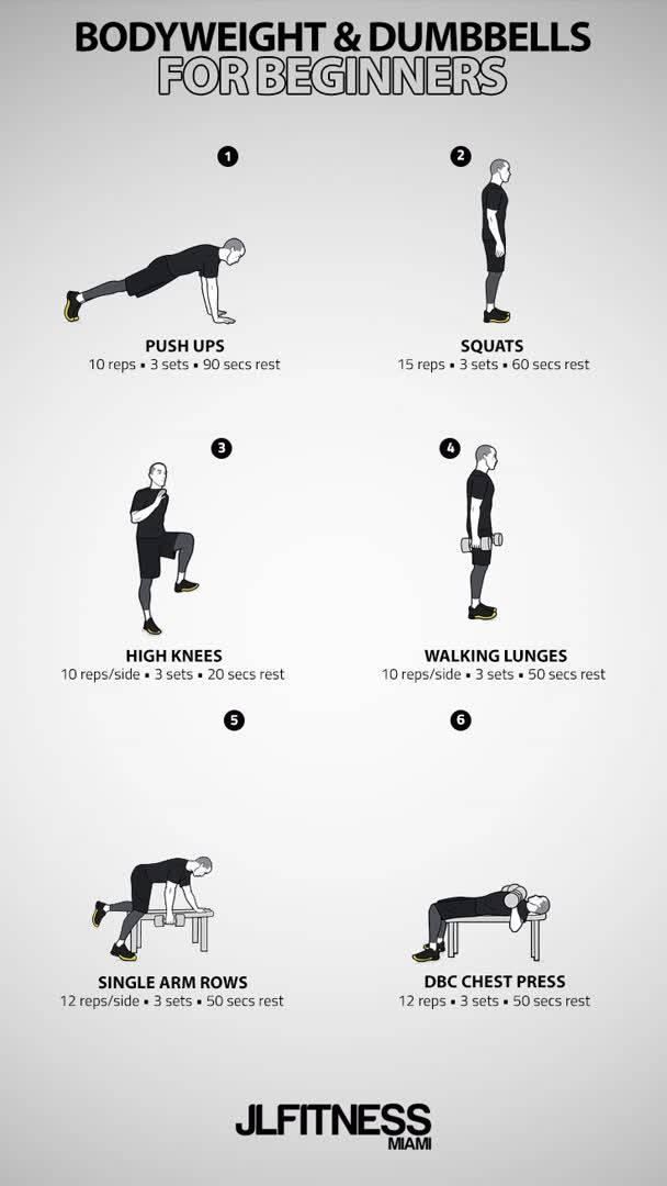 Калистеника - лучшие упражнения и программа тренировок