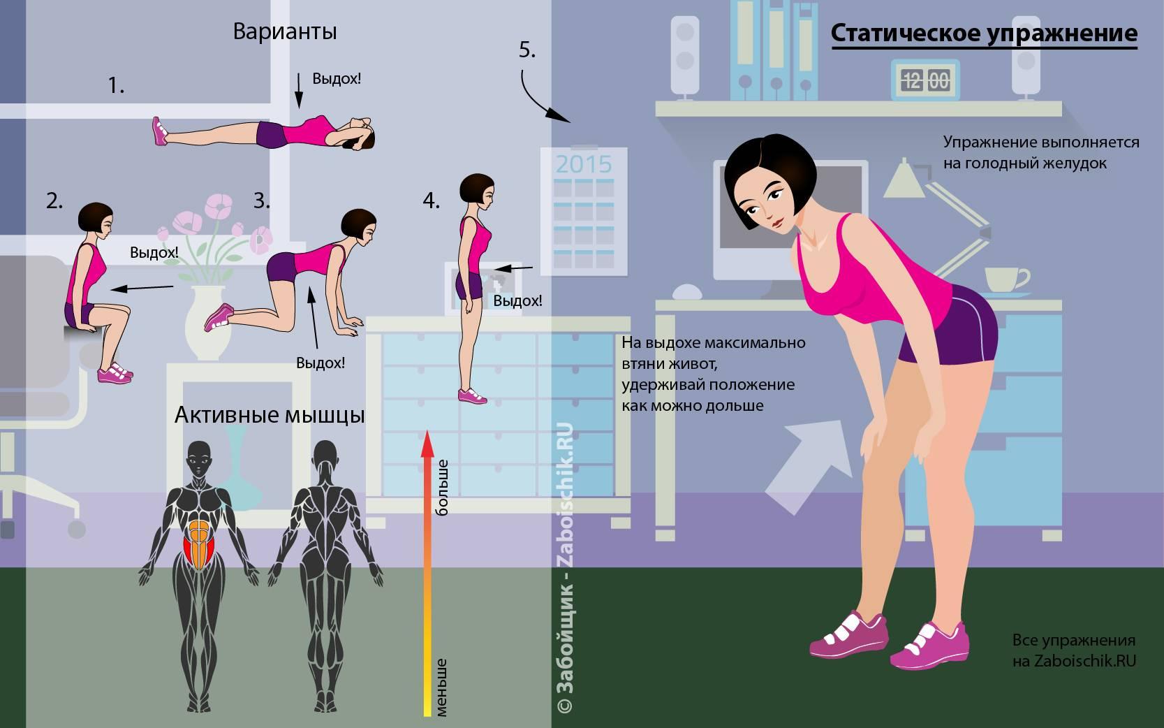 Как сделать плоский живот за месяц с помощью упражнения «вакуум»