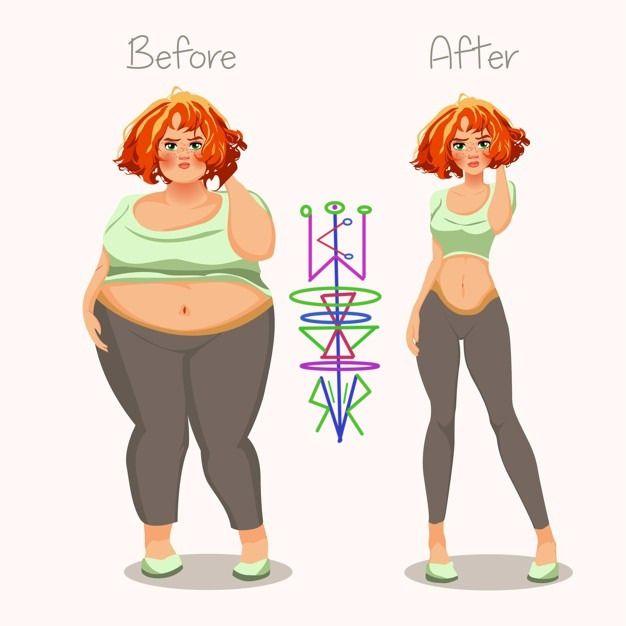 21 вещь от которых (согласно науке) не зависит похудение