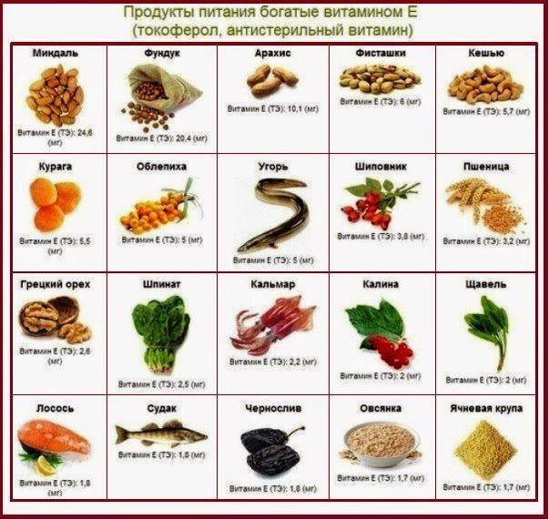 Продукты богатые витамином д: полезные свойства, таблица суточной потребности