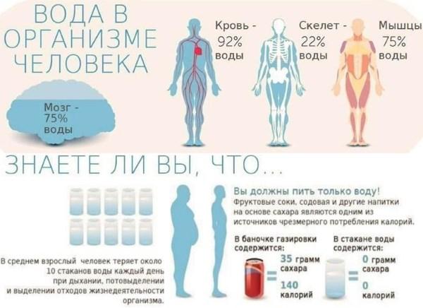 Главная задача - избавиться от лишнего жира, а не от веса в килограммах