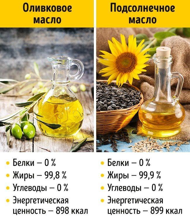 Какое масло лучше: оливковое или подсолнечное | бомба тело