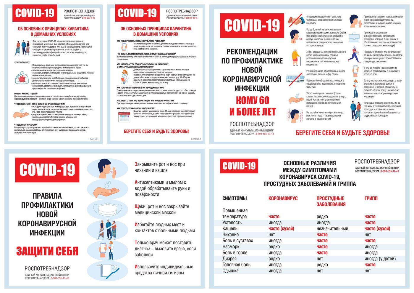 Воз: все вопросы и ответы про коронавирус