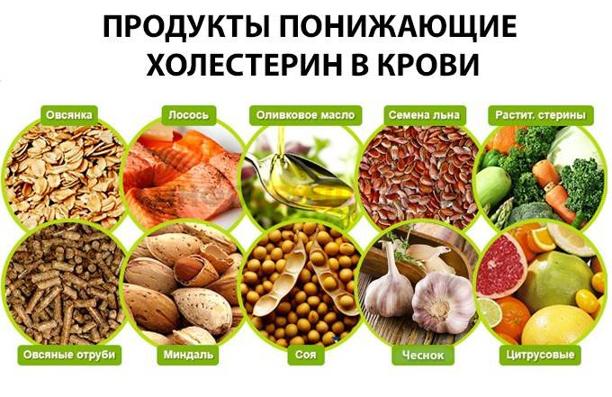 Продукты содержащие холестерин: полная таблица и