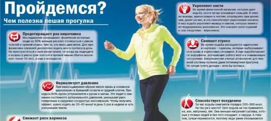 Сколько километров нужно человеку проходить в день пешком для сохранения молодости и поддержания здоровья