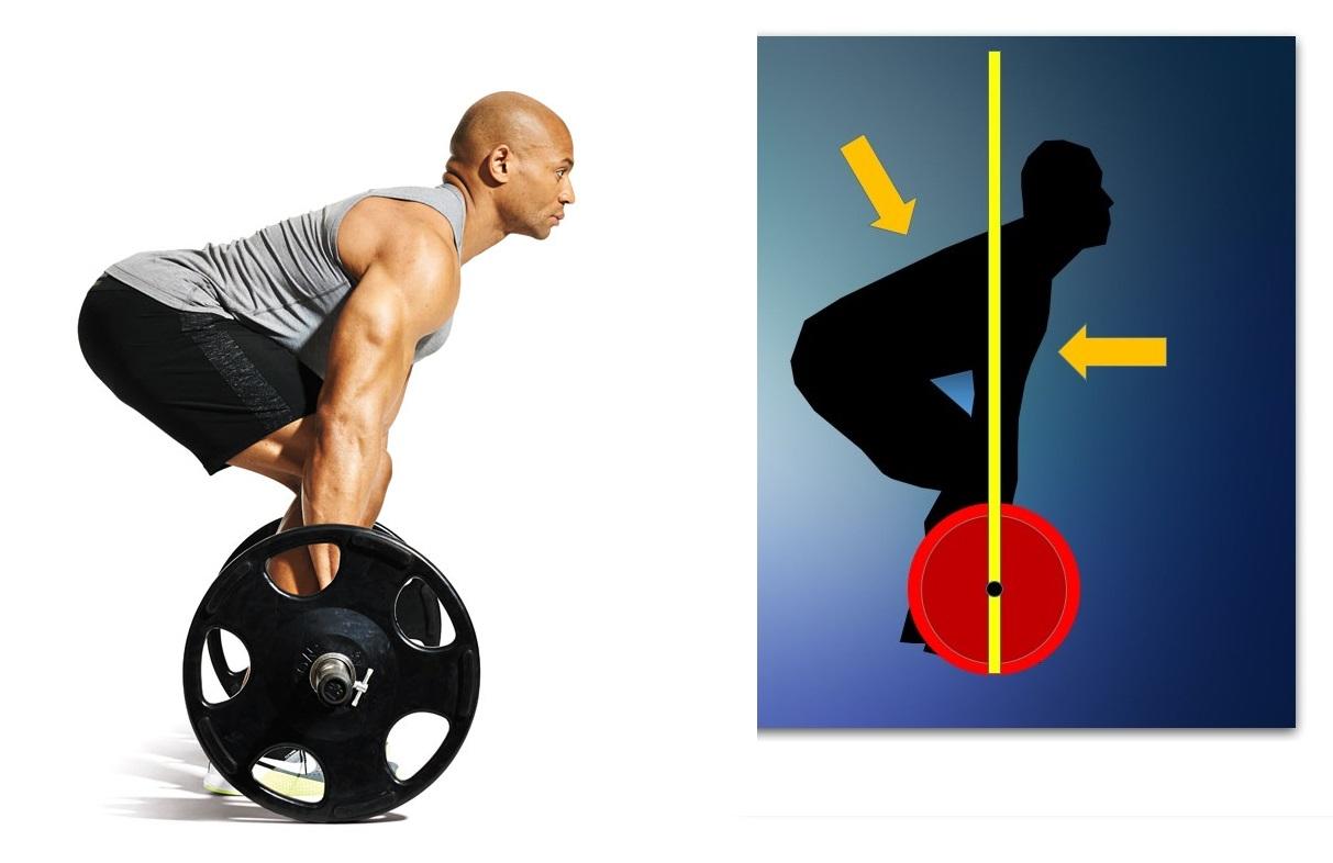 Становая тяга — техника и польза. базовое упражнение №1 для мышц!