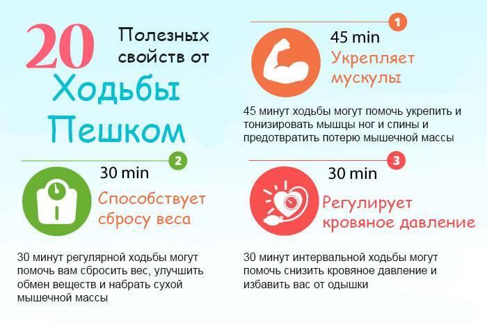На сколько вы похудеете, если будете ходить пешком 30 минут в день. зачем ходить быстрым шагом