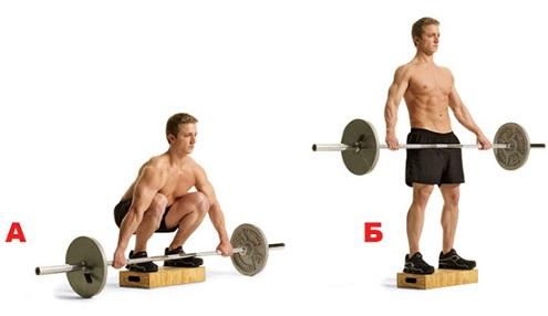 Становая тяга техника выполнения для мужчин: чёткая инструкция