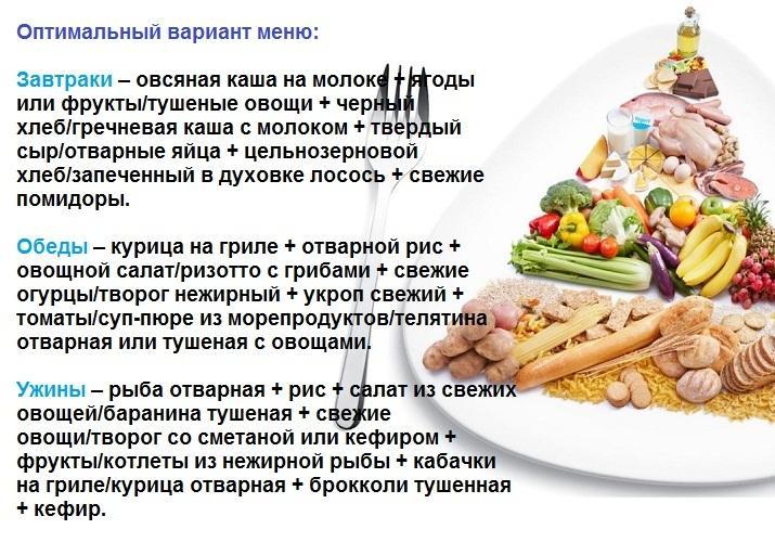 Здоровое питание для тех, кому за 50: четкая инструкция из 3 шагов — как питаются долгожители?