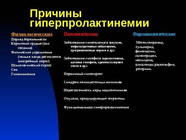 """""""достинекс"""" в бодибилдинге: как принимать - tony.ru"""