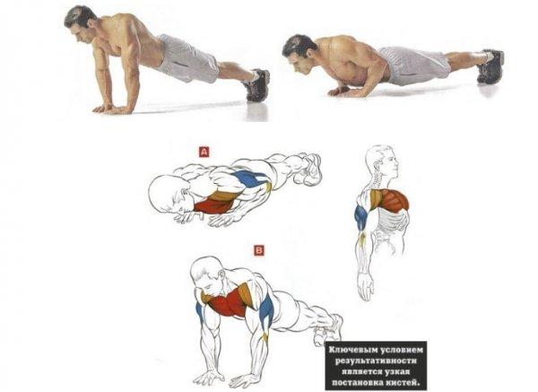 Отжимания для грудных мышц - 7 вариаций для девушек