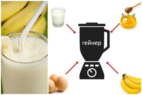 Гейнер для набора веса худым: рейтинг лучших, рецепты приготовления в домашних условиях