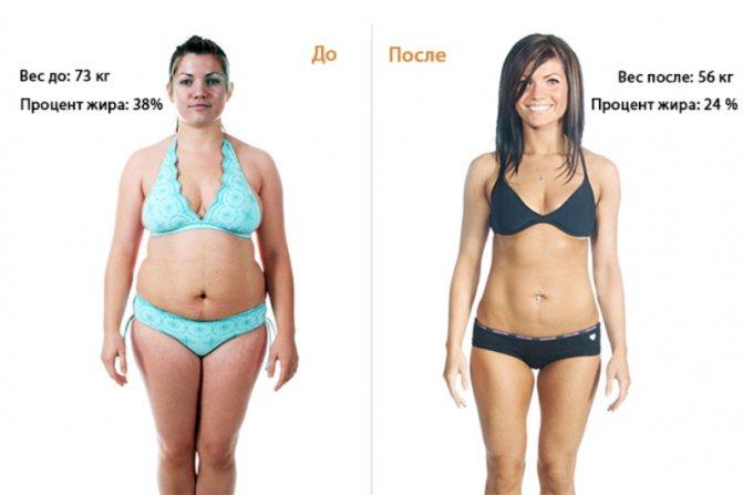 Фитнес тренировки для женщин 40-50 лет: программа тренировок, рацион питания