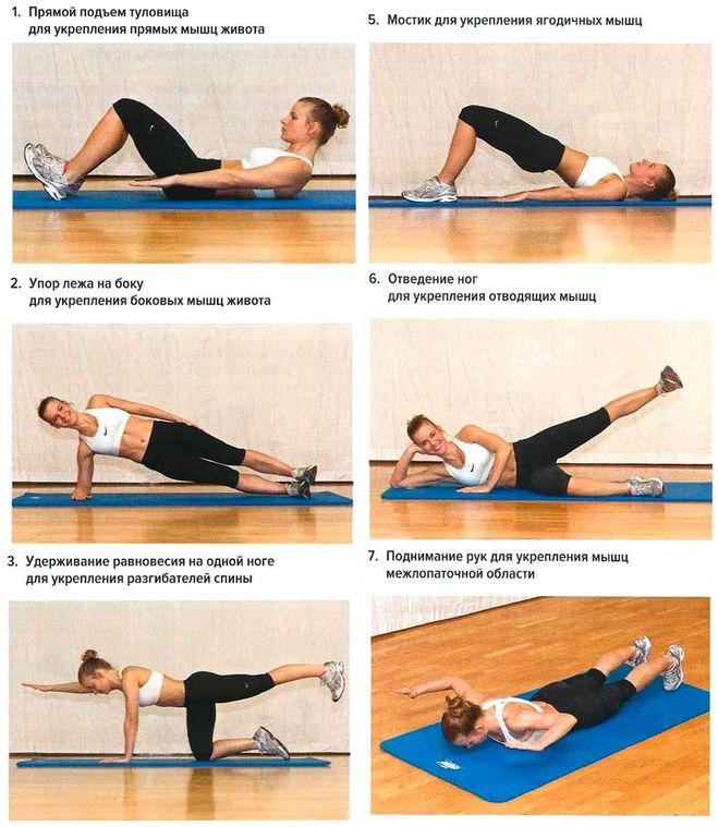 Спортзал не нужен: 5 отличных упражнений для укрепления мышц спины в домашних условиях | новости