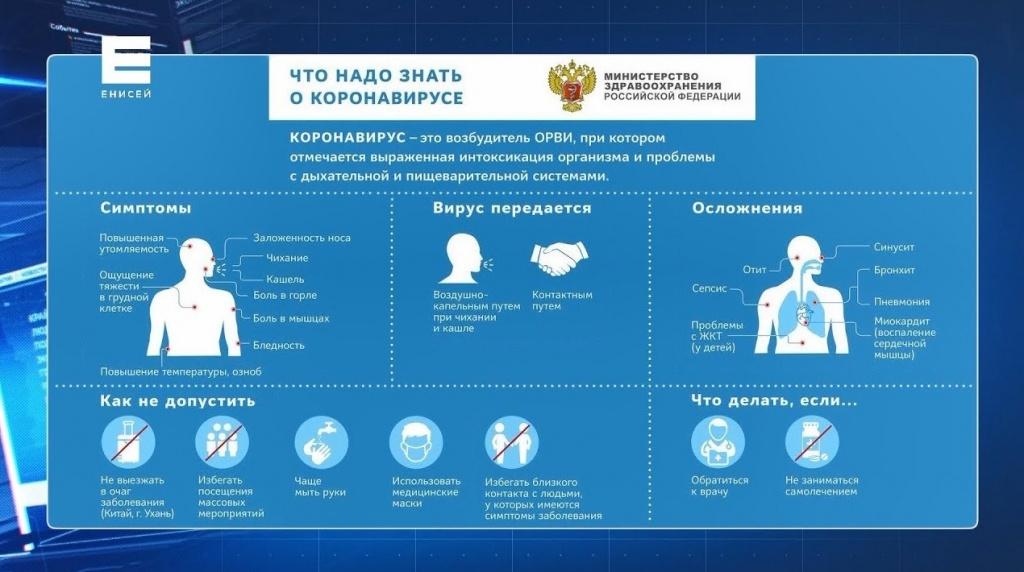 Противовирусные препараты при коронавирусе у человека: список лучших, отзывы, недорогие, для детей, для профилактики