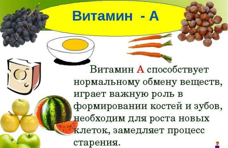 Витамин а (ретинол): содержание в продуктах | витамины.py