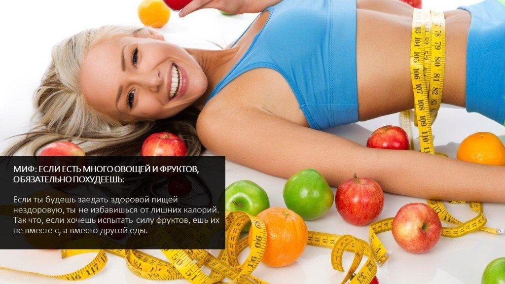 Мифы о похудении, заблуждения и реальность