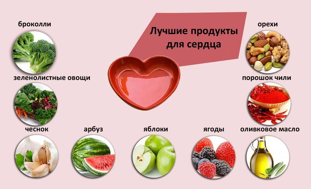 20 продуктов для сосудов, укрепляющих стенки капилляров и вен, а также улучшающих их состояние и повышающих эластичность