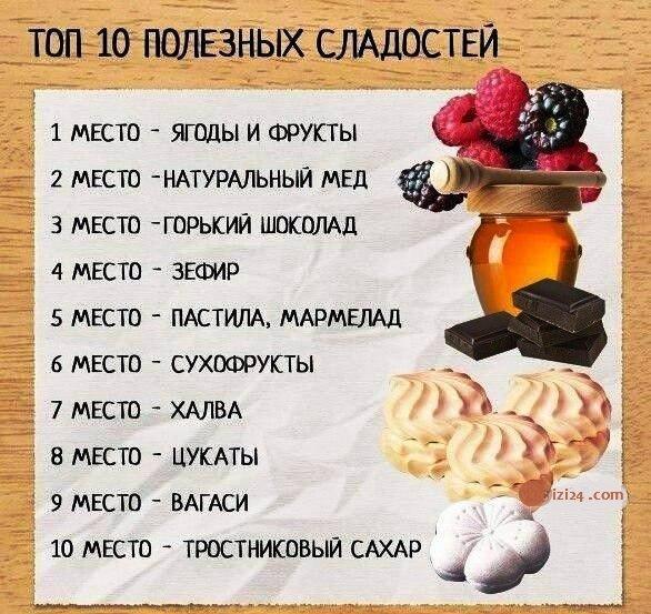Какая польза и вред от сладкого? влияние на организма и особенности употребления на ночь
