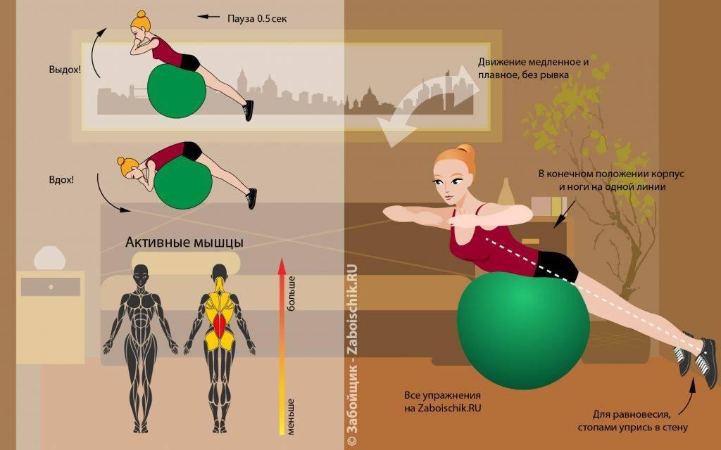Гиперэкстензия дома на полу и на фитболе, польза упражнения для девушек