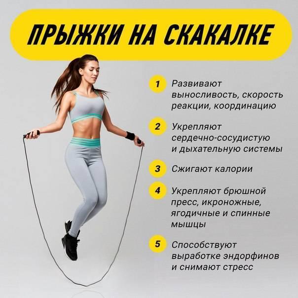 Прыжки на скакалке для похудения: польза, результаты и отзывы. как похудеть со скакалкой быстро за 2 недели?