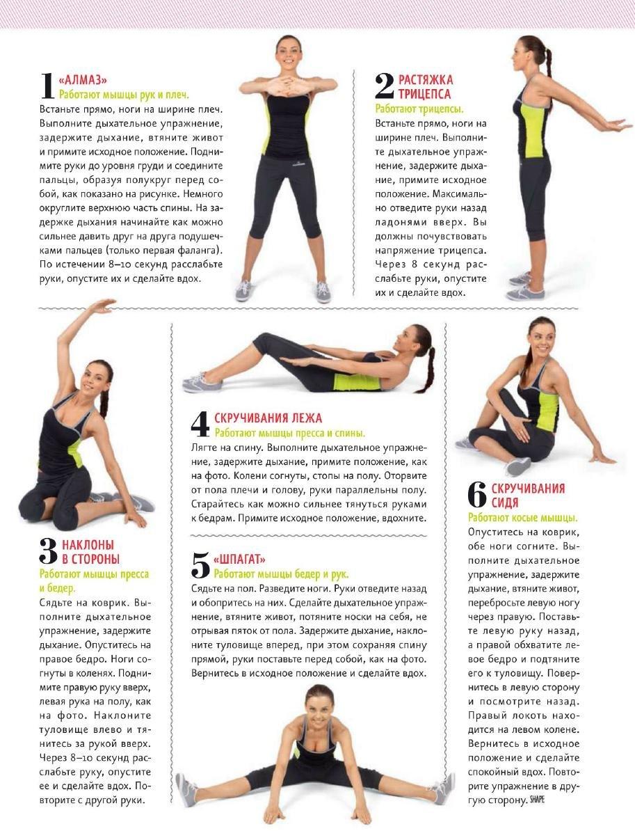 Похудение живота и боков с бодифлекс - польза дыхательной гимнастики