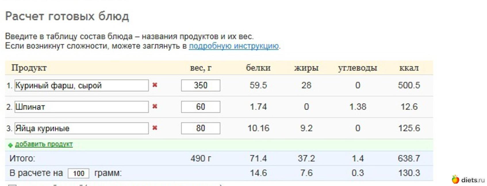 Энергетическая ценность гречки