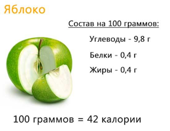 Сколько калорий в яблоке, калорийность на 100 грамм и в 1 шт