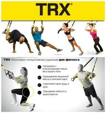 Trx тренировка что это такое, программы трх тренировок под любые задачи