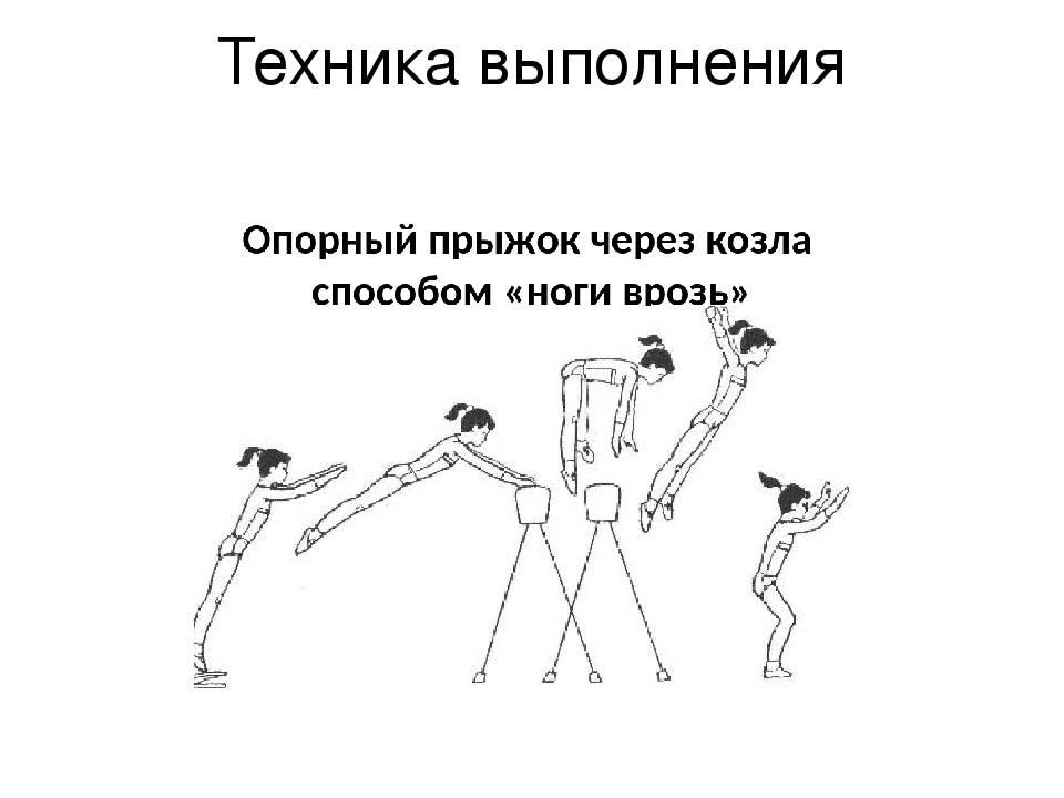 Опорный прыжок через козла в гимнастике и на физкультуре