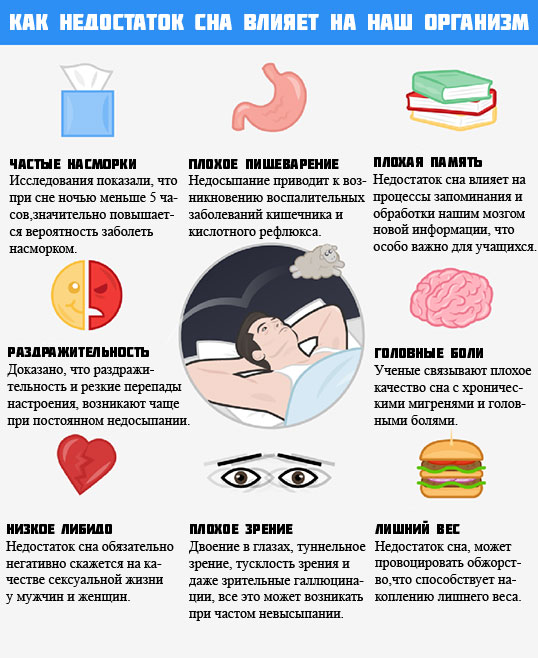 Как похудеть во сне?