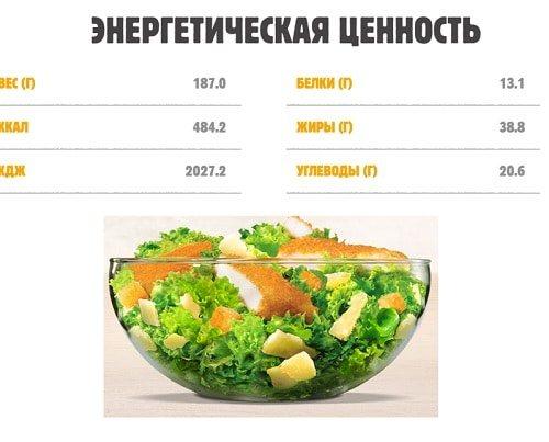 Что можно съесть в макдональдсе на диете и не потолстеть