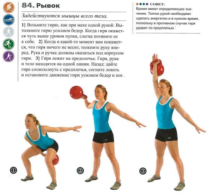 Толчок гири: техника выполнения, какие мышцы работают, что развивает?