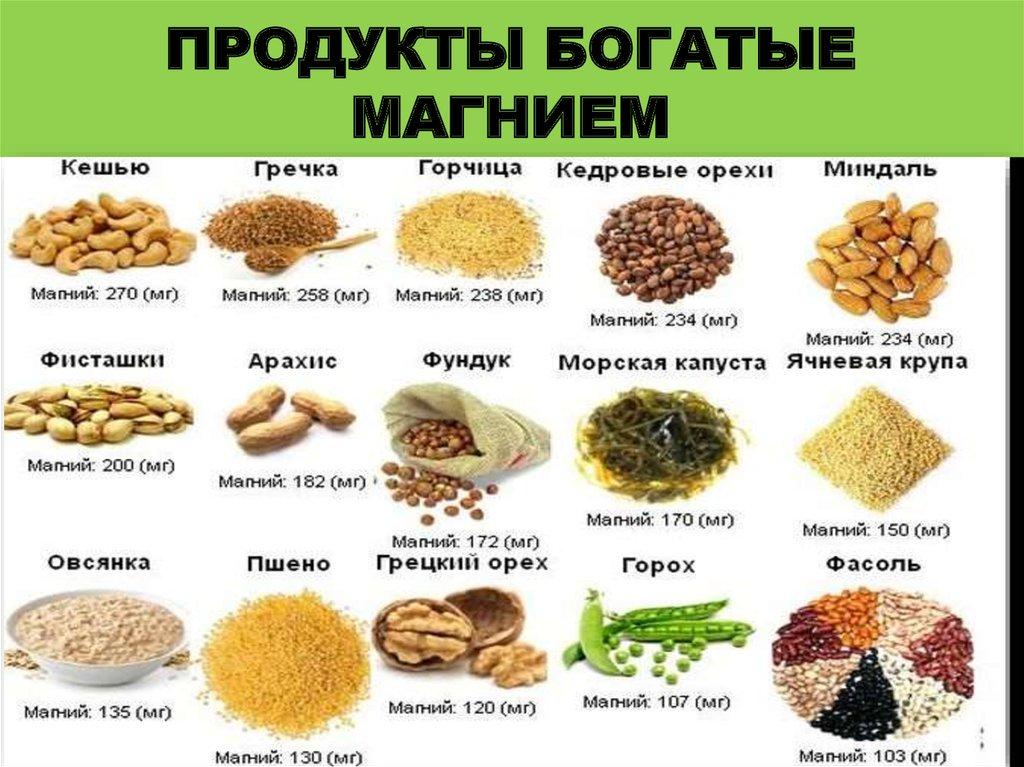 В каких продуктах содержится калий: норма калия, для чего нужен организму