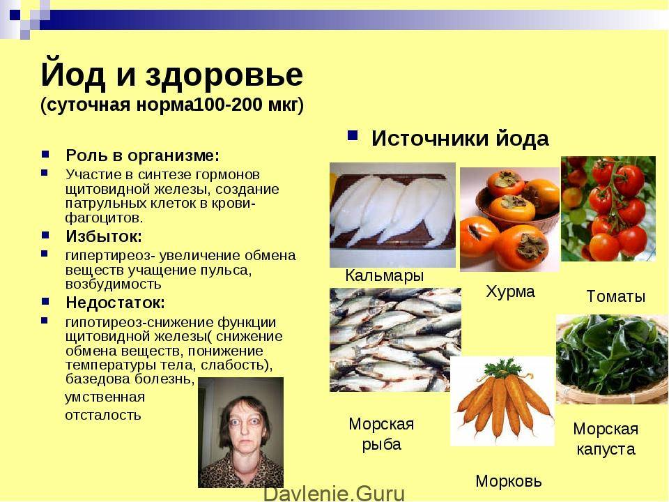 Йод в продуктах – продукты, содержащие йод (таблица, список)