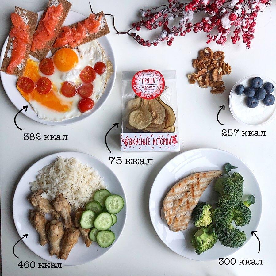 12 сервисов здорового питания, которые заметно упростят вашу жизнь | gq russia