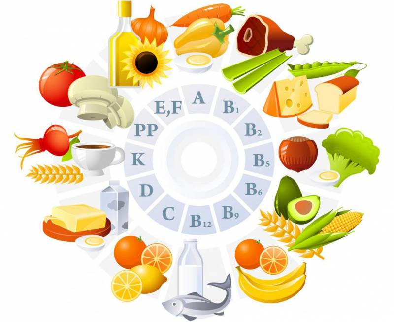 Как принимать витамины: нюансы, нормы по возрасту и рекомендации