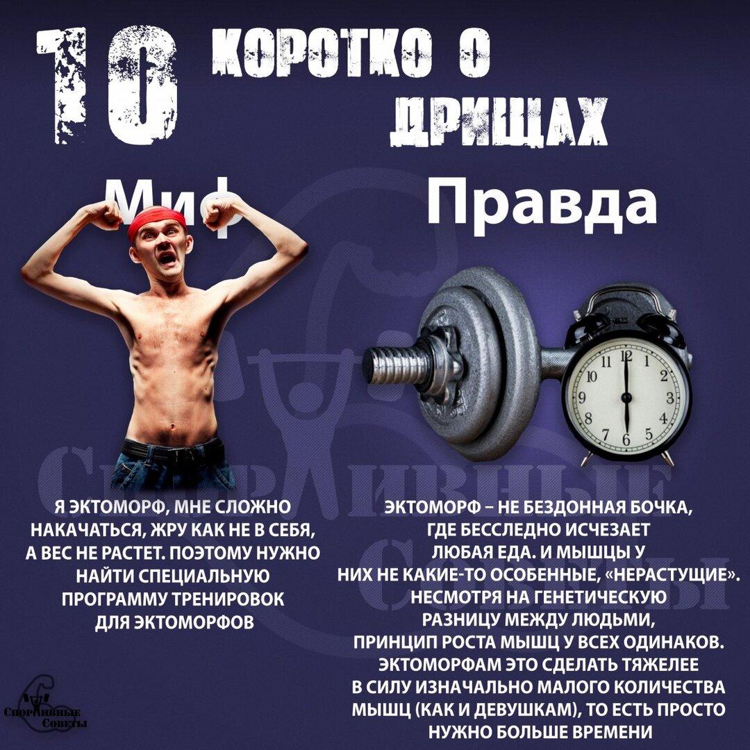 Мифы фитнес-диеты