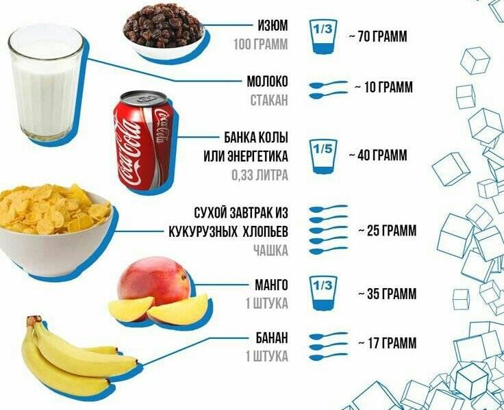 Сколько калорий в чайной ложке сахара? норма потребления сахара