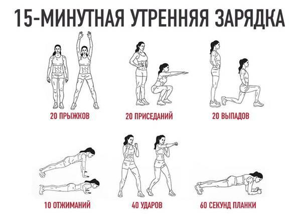 Утренняя зарядка для похудения живота, спины и других частей тела в домашних условиях за 10 минут