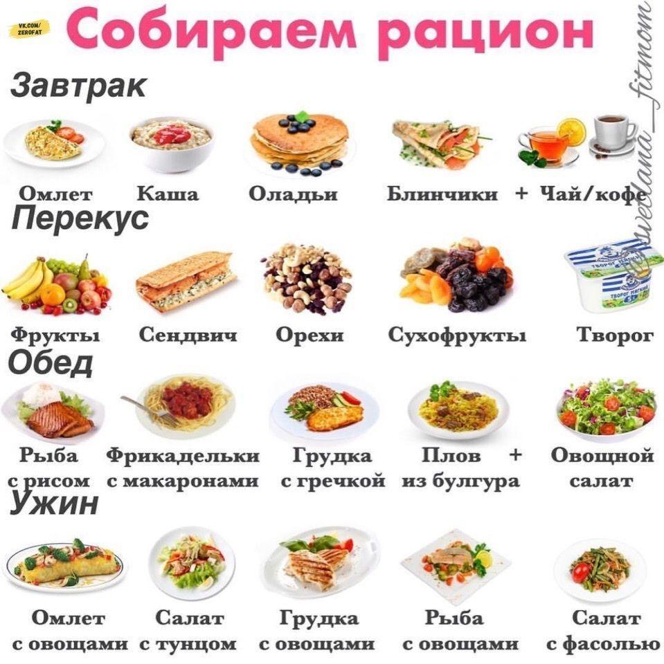 Пример правильного питания на неделю – преимущества правильного питания