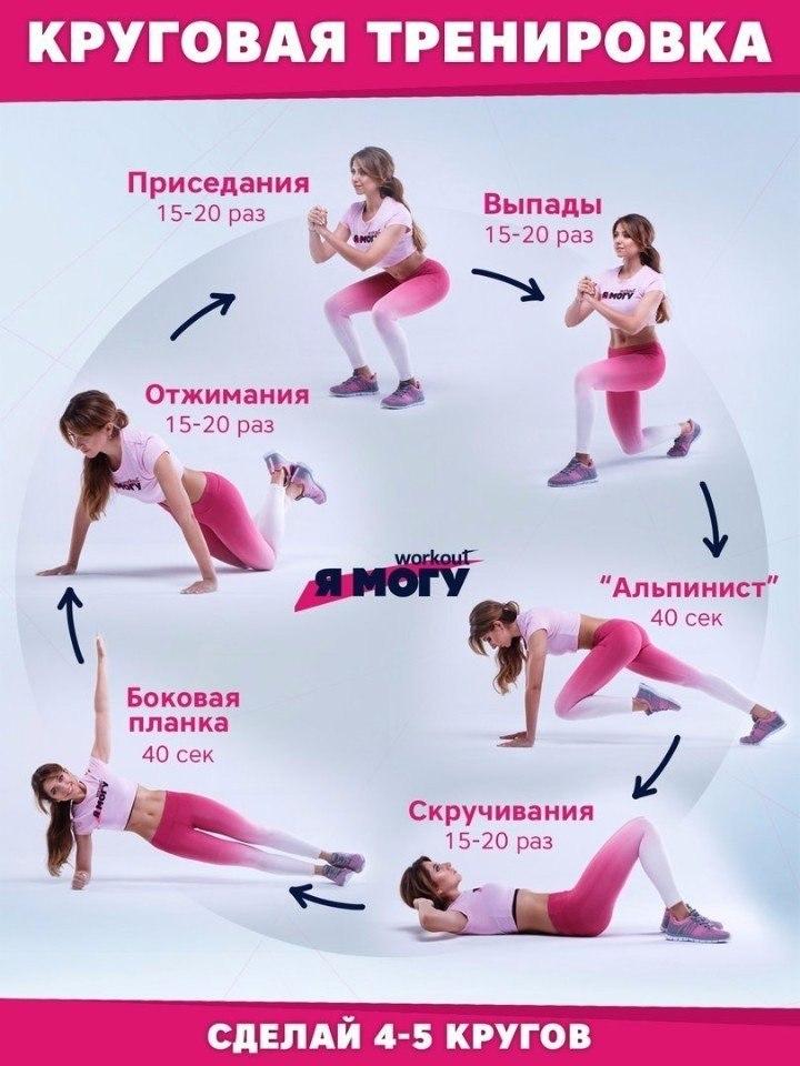Программы круговых тренировок — силовая для мужчин и сжигание жира для женщин