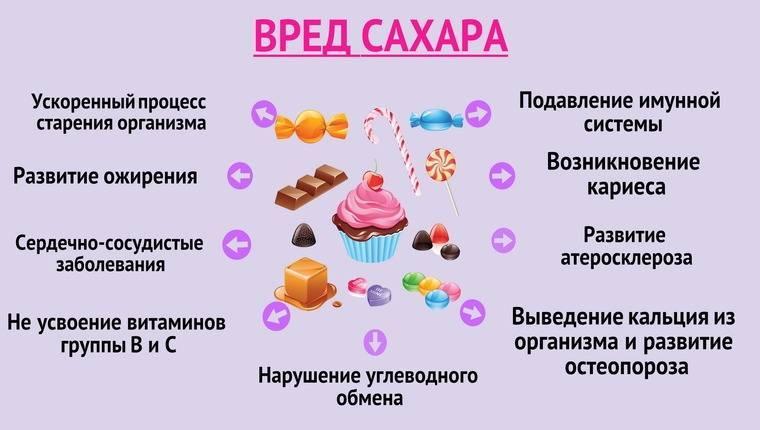 Торты, от которых не толстеют. как белорусы готовят полезные сладости и что о них думает диетолог