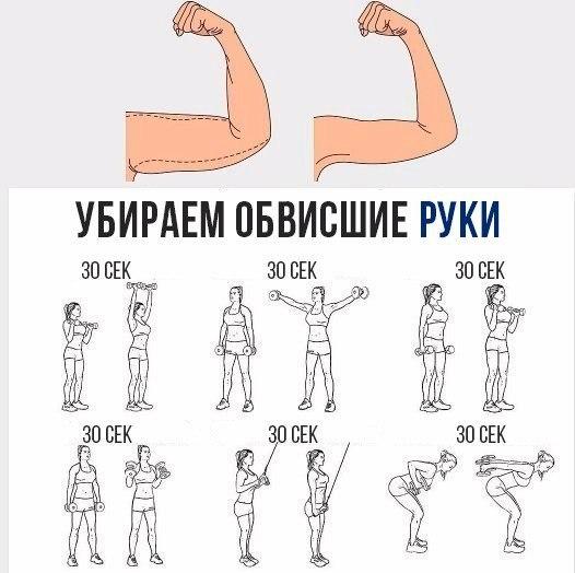 Как подтянуть обвисшие руки: упражнения для рук, чтобы не висела кожаwomfit