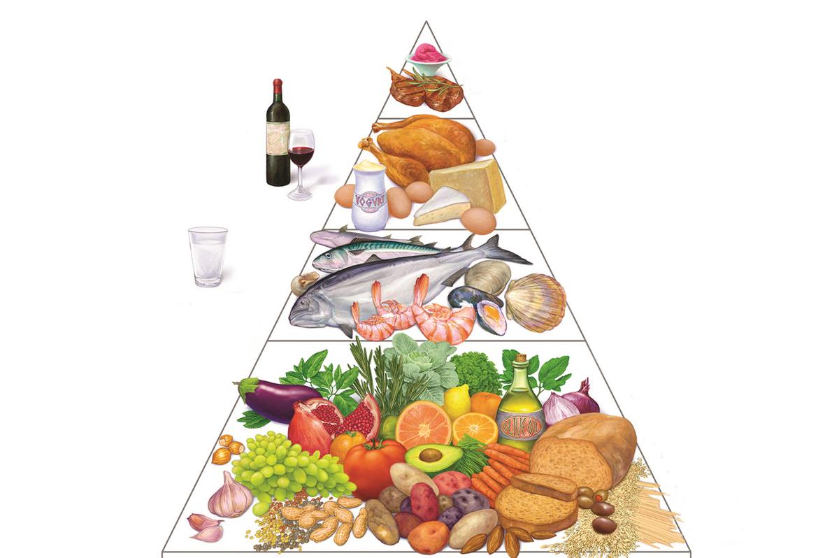 Средиземноморская диета: меню на неделю с рецептами для похудения