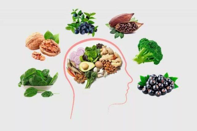 Питание для мозга и нервной системы — 7 правил диеты и эффективная пошаговая методика по улучшению работы нейронов, клеток и нервов с помощью правильной пищи