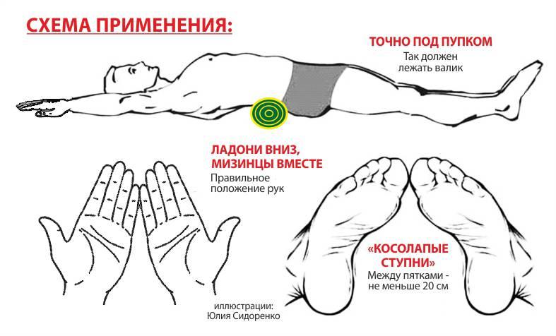 Как уменьшить талию на 2 см за день- японские упражнения с валиком | восточная медицина, омоложение и долголетие